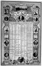 St Mark's School, Newtown - Roll of Honour 1914 - 1915.